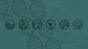 <h1>Genes, Determinism and God</h1>Check out Sapientia's latest Book Symposium